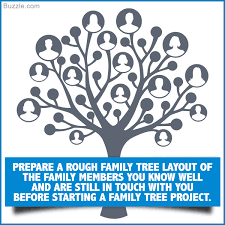 family tree layout supercool ideas for a family tree project that youll be proud of