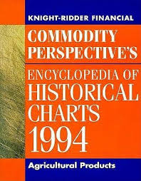 Encyclopedia Of Charts Commodity Perspectives Encyclopedia Of Historical Charts