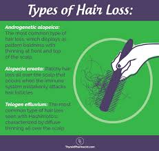 How To Overcome Hashimotos Hair Loss Dr Izabella Wentz