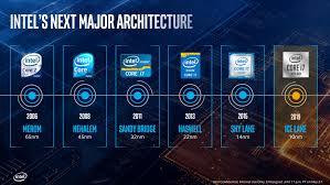 Intel Mobile Cpu Chart Intel 10nm Ice Lake Cpu Benchmark Leak Out Huge Ipc Gain