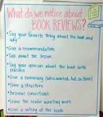 love reading build your article portfolio by writing book reviews great resource for writing book reviews anchor charts chart of book review noticings