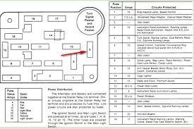fuse box diagram geo tracker radio wiring diagram on 94 mazda mx5 mk1 stereo wiring at 94 Miata Radio Wiring Diagram
