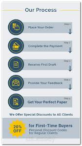 Draft Paper Online Where Can I Find Research Papers Online Paragraph Of My School How