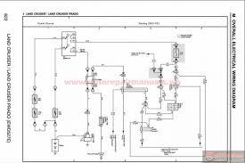 1990 toyota forklift wiring diagram wiring diagrams schematic toyota forklift 7fgcu25 wiring diagram 1990 toyota forklift wiring diagram diagrams schematic