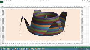 How To Make A 3d Chart In Excel 2010 3d Charts And Graphs In Excel