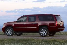 Used 2013 Chevrolet Suburban for sale - Pricing & Features | Edmunds