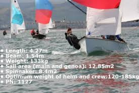 Recreational sailing dinghy - all boating and marine industry