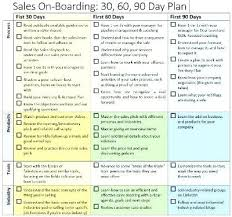 30 60 Day Plan Template Free Business Action Examples Voipersracing Co