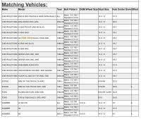 Tire Rim Bolt Pattern Chart Jeep Tire Size Chart Fresh