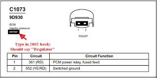 similiar pigtail wiring diagram keywords alternator wiring harness diagram on icp pigtail wiring diagram