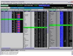Trade Tiger Chart Sharekhan Tradetiger Brokers Review
