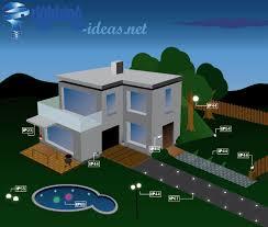 Small Picture Garden Design Garden Design with LOW ENERGY OUTDOOR Garden Light