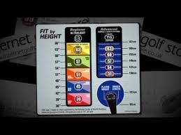 Us Kids Golf Clubs Size Fitting Guide For Us Kids Equipme