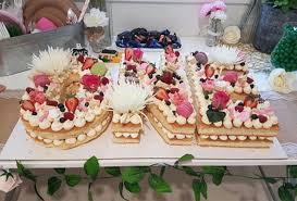 Mums Amazing 5 Hack To Make This 1st Birthday Cake Practical