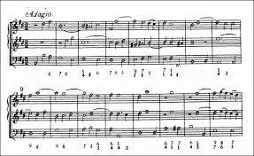Figured Bass Chart 1700 Class Prep