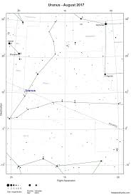 The Planets This Month August 2017 Freestarcharts Com