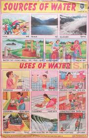 Sources Of Water Uses Of Water Chart Number 92 Minikids In
