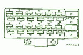 1993 jeep grand cherokee limited fuse box diagram electrical 99 Jeep Cherokee Fuse Panel Diagram jeep grand cherokee limited fuse box diagram 93 revolutionary rh bleemoo com 99 jeep cherokee fuse panel diagram 1993 jeep grand cherokee laredo fuse panel