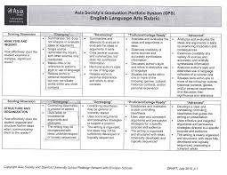 english literature essay structure gcse buy original essay a level english literature the unit exam aqa spec b get revising
