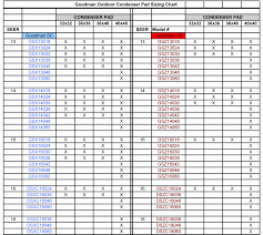 Particular Refrigeration Line Sizing Chart R410a Refrigerant