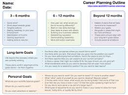 career plan writing a plan for your future a career path template