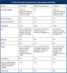 Options Algorithmic Trading Platform Money Conversion Chart