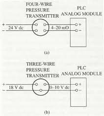 pressure transducers and transmitters 3 wire transmitter wiring diagram at 4 20ma Wiring Diagram