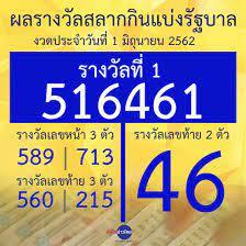 ผลรางวัลสลากกินแบ่งรัฐบาล งวดประจำวันที่ 1 มิถุนายน 2562 - สำนักข่าวไทย อสมท