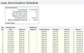 Sample Loan Amortization Schedule Excel Amortization Calculator Excel Download Mortgage Amortization