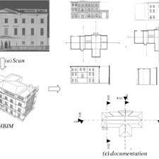 Corinthian Column Download Scientific Diagram