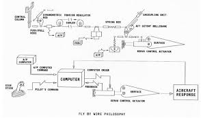 wiring diagram manual definition wiring image aircraft wiring diagram manual definition wiring diagram on wiring diagram manual definition