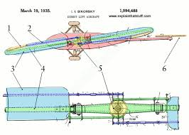 how does a helicopter work explain that stuff igor sikorsky helicopter patent us 1 994 488 filed 27 1931 showing details of the