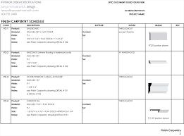 Design Spec Example Specifications Tanya Schoenroth Design