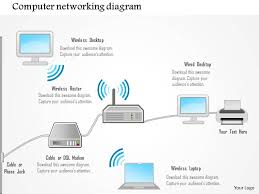 wireless technologies wifi powerpoint templates diagrams and 0115 computer networking