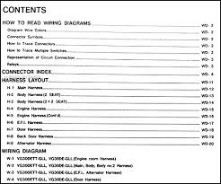 1990 nissan 300zx wiring diagram manual original table of contents