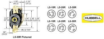 hubbell twist lock receptacles does 208v single phase need a neutral at 208v Receptacle Wiring Diagram