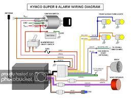 dei wiring diagram alarm wiring diagram alarm image wiring diagram alarm diagram alarm image wiring diagram on alarm wiring