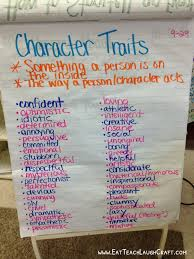Dialogue Anchor Chart Efficient Dialogue Anchor Chart 5th Grade 2019
