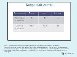 Презентация на тему ОТЧЕТ ПО ИТОГАМ РАБОТЫ ЗА г  6 В 2012 году в амбулаторию приняты два врача терапевта врач общей практики