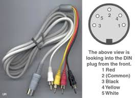 hello i have a bose acoustimass powered sub woofer the line in graphic whereas the bose 5 pins