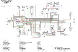 mini bikes 110 atv wiring diagram wiring library kazuma mini falcon 90 wiring diagram rate taotao 110cc atv wiring rh pickenscountymedicalcenter com 110cc atv
