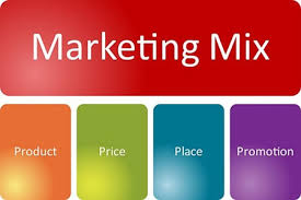 The 4ps Of Marketing The Marketing Mix