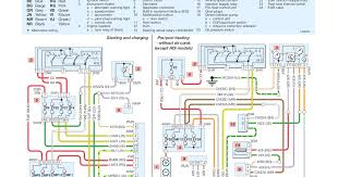 peugeot wiring diagrams 2008 peugeot wiring diagrams