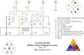 12 pin nato trailer plug wiring diagram wiring diagram and 12 pin nato trailer plug wiring diagram digital