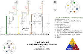 military trailer plug wiring diagram best secret wiring diagram • nato 12 pin trailer connector wiring diagrams repair ford trailer plug wiring diagram ford trailer plug wiring diagram