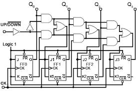 digital counters Wiring Diagram For Counter counter up down sync gif wiring diagram for intermatic sprinkler timer