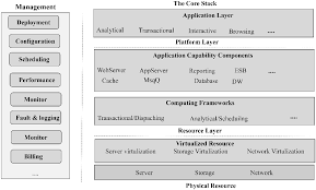 Chart Abstraction Jobs From Home Cost Based Job Scheduling Strategy In Cloud Computing
