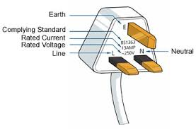 emsd 2 3 additional safety tips for individual electrical 110v plug wiring diagram at Electrical Plug Diagram
