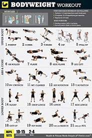 Muscle Gain Workout Chart Bodyweight Workout Exercise Poster Now Laminated Gain