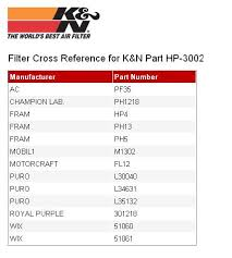 Oil Filter Napa Oil Filter Cross Reference To Fram